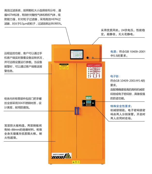 无管道净气型易燃品存储柜